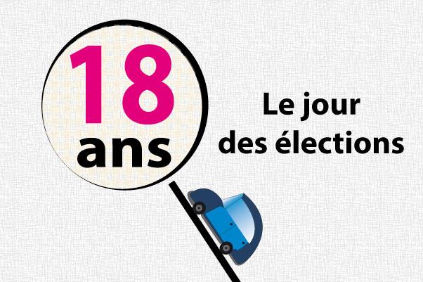 18 ans le jour des éléctions